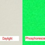 Phosphorescent Microspheres - Long Afterglow Particles